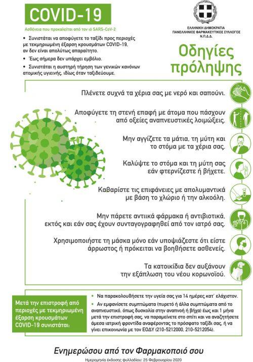 Ενημέρωση και μέτρα πρόληψης του Πανελλήνιου Φαρμακευτικού Συλλόγου για τον Κορωνoϊό Covid-19